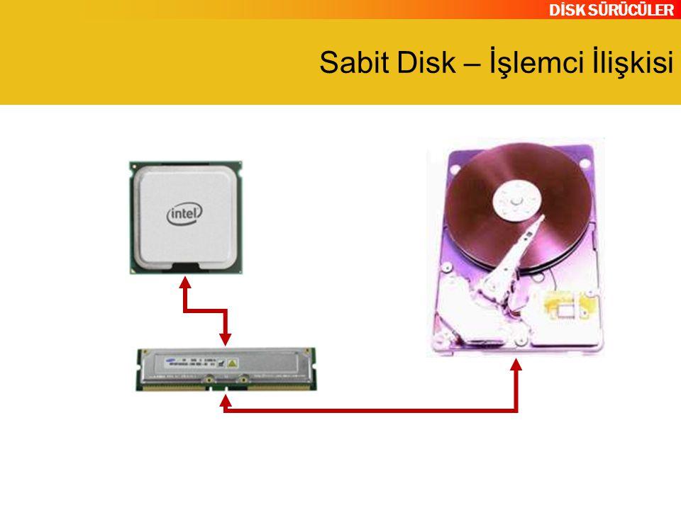 Sabit Disk – İşlemci İlişkisi