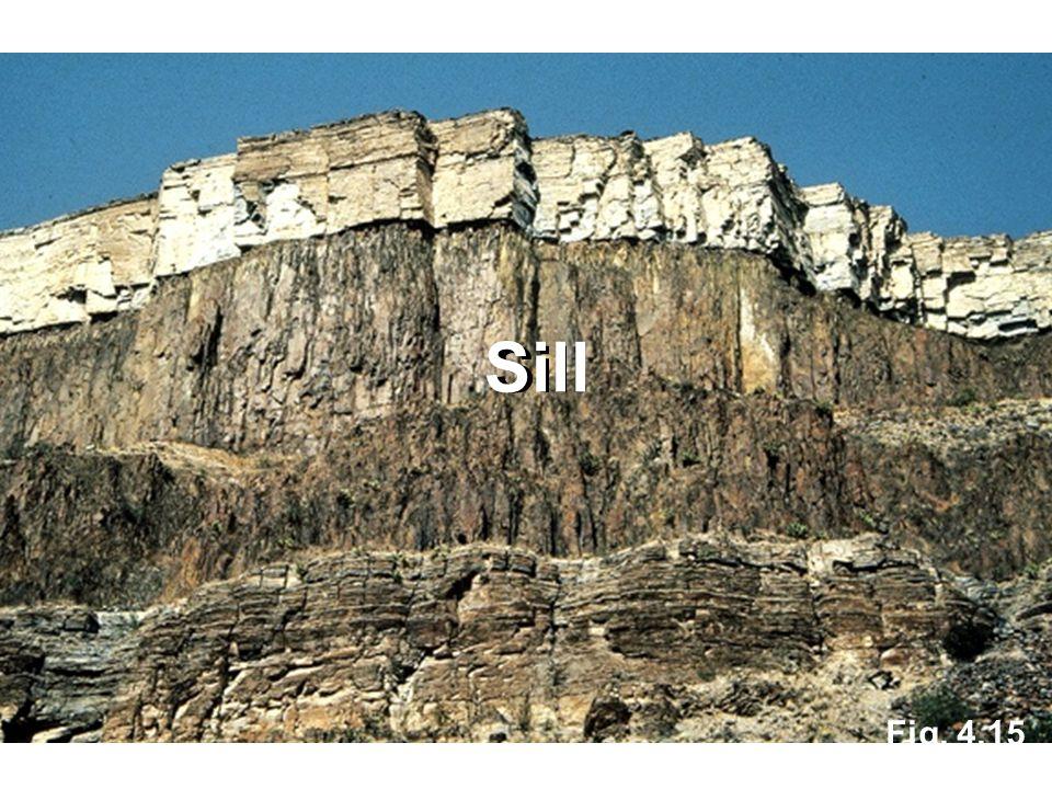 Sill Sill Fig. 4.15