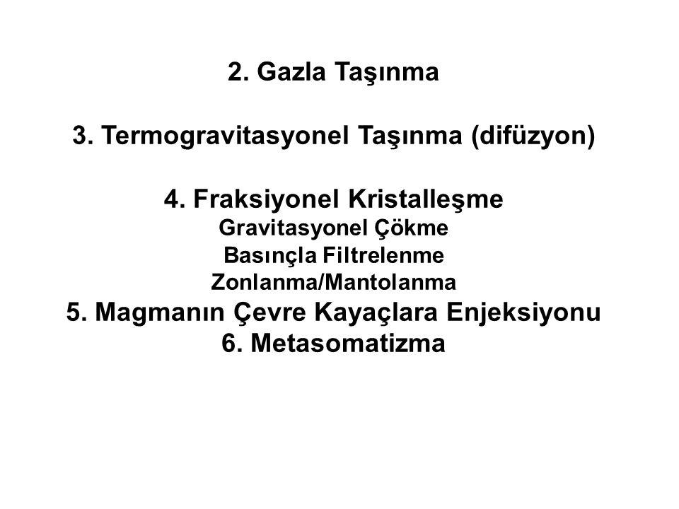 2. Gazla Taşınma 3. Termogravitasyonel Taşınma (difüzyon) 4
