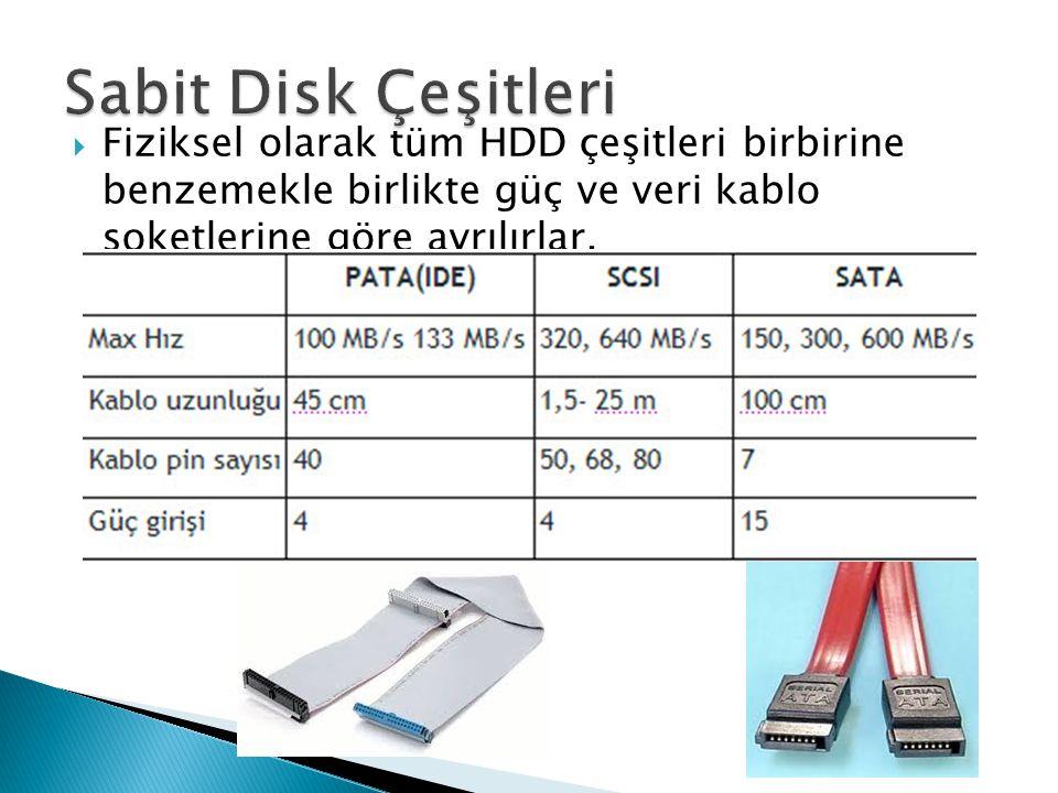 Sabit Disk Çeşitleri Fiziksel olarak tüm HDD çeşitleri birbirine benzemekle birlikte güç ve veri kablo soketlerine göre ayrılırlar.