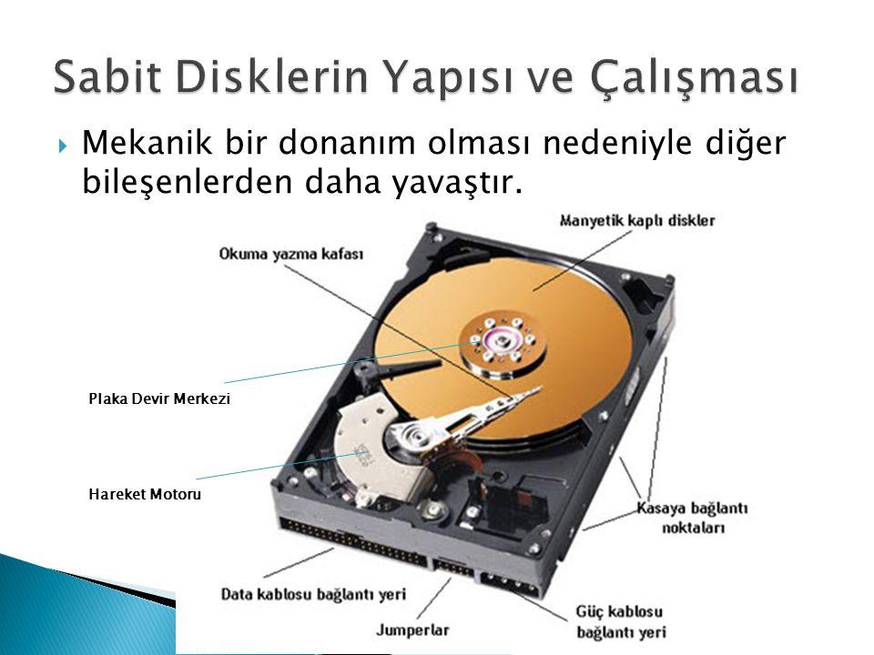 Sabit Disklerin Yapısı ve Çalışması