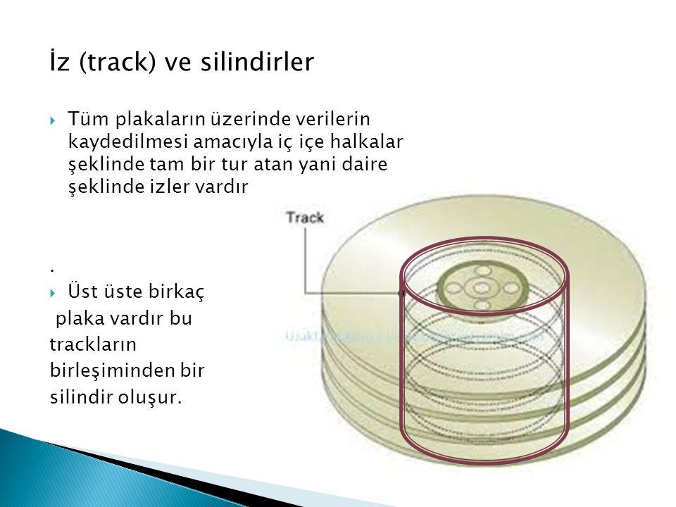 İz (track) ve silindirler