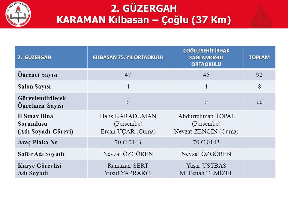 2. GÜZERGAH KARAMAN Kılbasan – Çoğlu (37 Km)