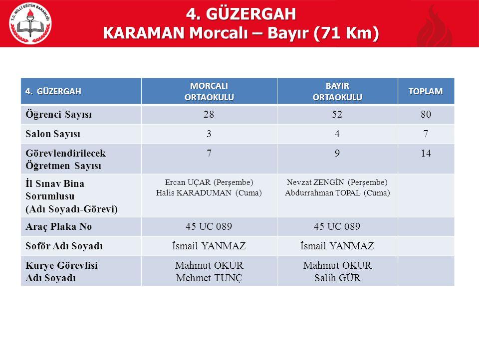 KARAMAN Morcalı – Bayır (71 Km)