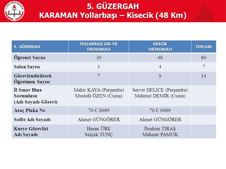 KARAMAN Yollarbaşı – Kisecik (48 Km)
