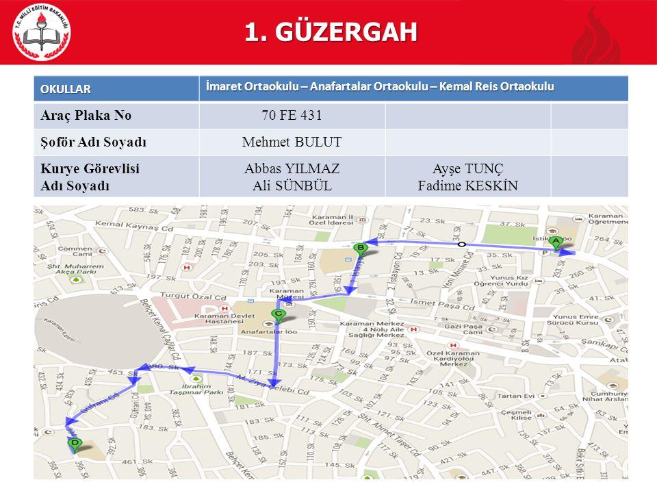 1. GÜZERGAH Araç Plaka No 70 FE 431 Şoför Adı Soyadı Mehmet BULUT