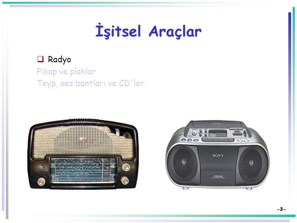İşitsel Araçlar Radyo Pikap ve plaklar Teyp, ses bantları ve CD ler