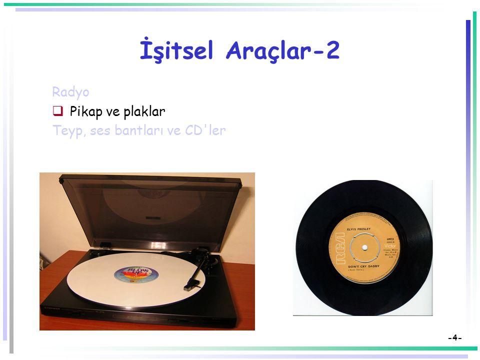 İşitsel Araçlar-2 Radyo Pikap ve plaklar Teyp, ses bantları ve CD ler