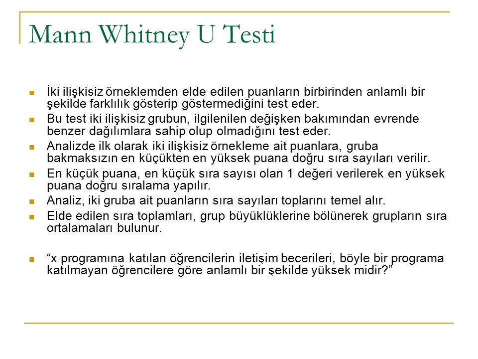 Mann Whitney U Testi İki ilişkisiz örneklemden elde edilen puanların birbirinden anlamlı bir şekilde farklılık gösterip göstermediğini test eder.