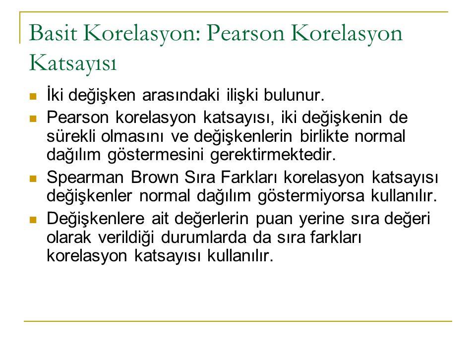 Basit Korelasyon: Pearson Korelasyon Katsayısı