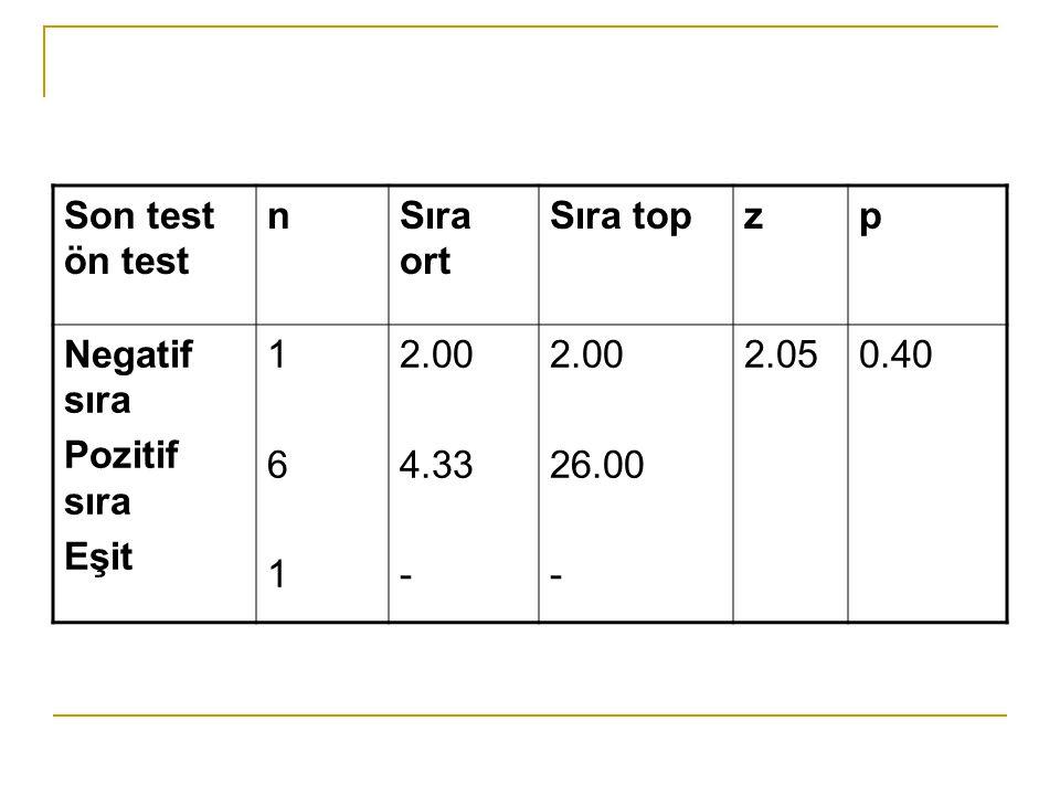 Son test ön test n. Sıra ort. Sıra top. z. p. Negatif sıra. Pozitif sıra. Eşit. 1. 6. 2.00.