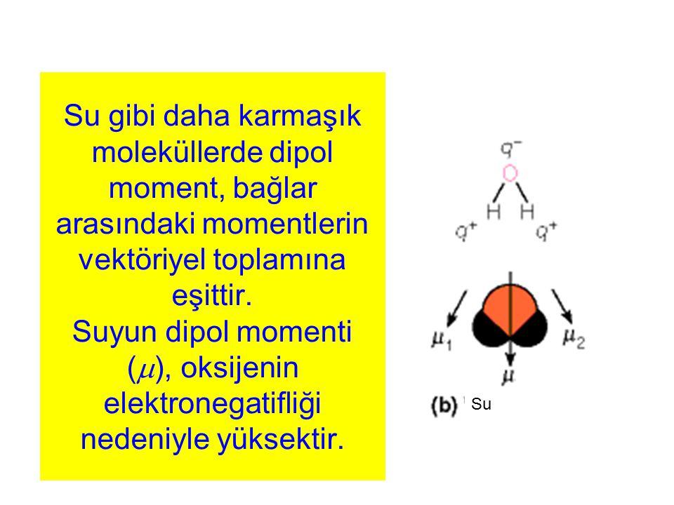 Su gibi daha karmaşık moleküllerde dipol moment, bağlar arasındaki momentlerin vektöriyel toplamına eşittir. Suyun dipol momenti (), oksijenin elektronegatifliği nedeniyle yüksektir.