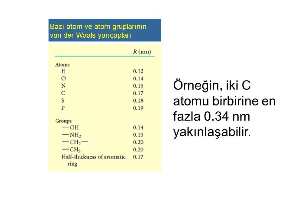 Örneğin, iki C atomu birbirine en fazla 0.34 nm yakınlaşabilir.