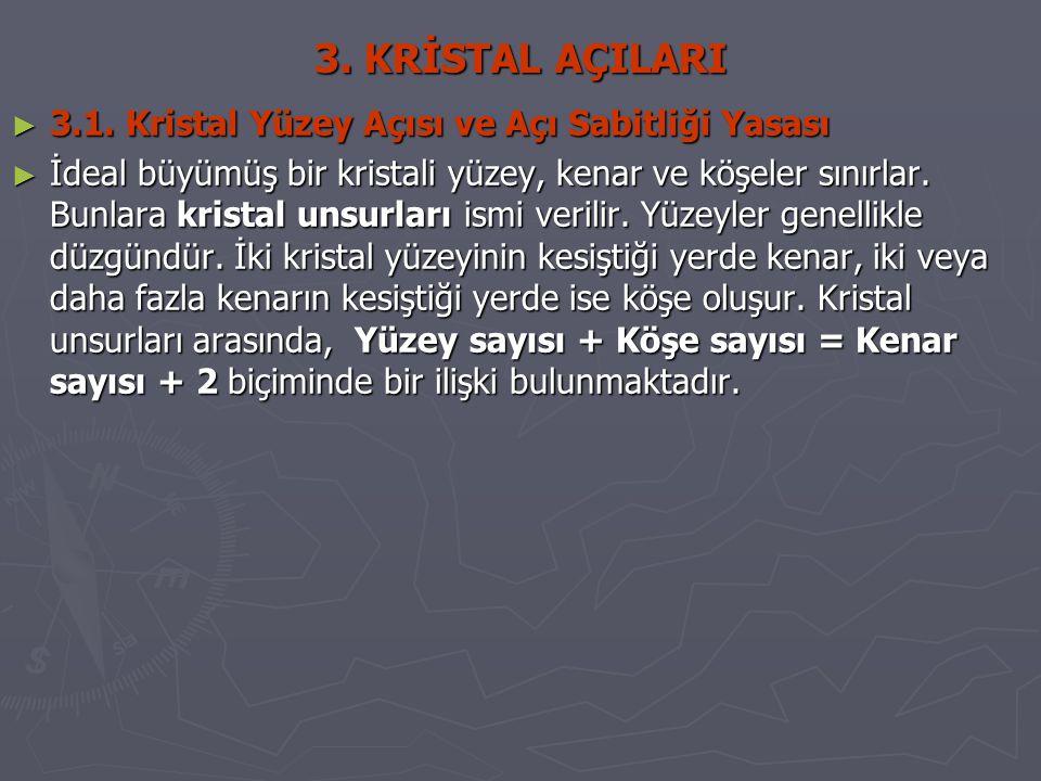 3. KRİSTAL AÇILARI 3.1. Kristal Yüzey Açısı ve Açı Sabitliği Yasası