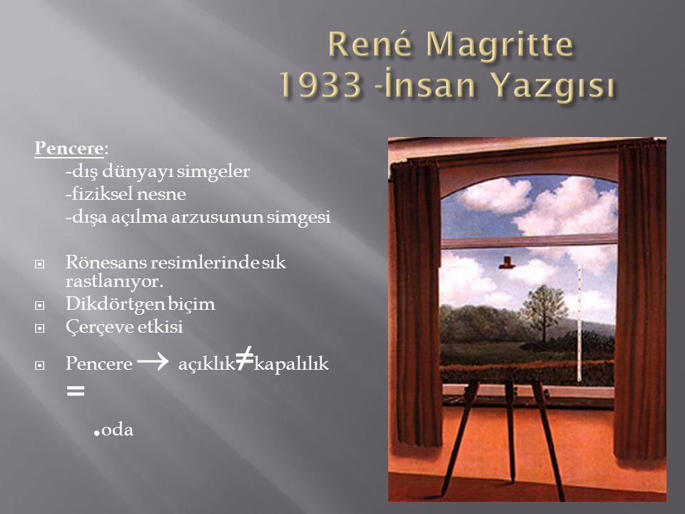 René Magritte 1933 -İnsan Yazgısı