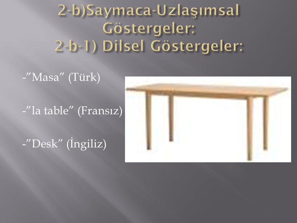 2-b)Saymaca-Uzlaşımsal Göstergeler: 2-b-1) Dilsel Göstergeler: