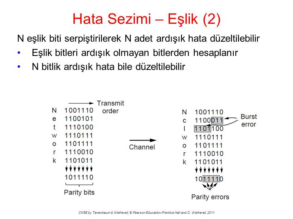 Hata Sezimi – Eşlik (2) N eşlik biti serpiştirilerek N adet ardışık hata düzeltilebilir. Eşlik bitleri ardışık olmayan bitlerden hesaplanır.