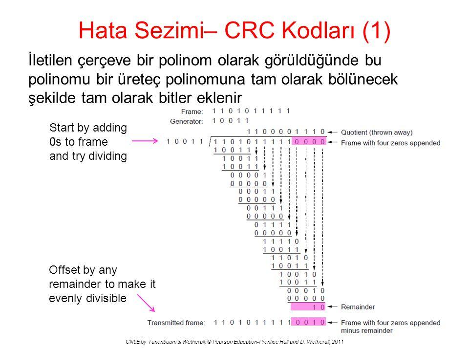 Hata Sezimi– CRC Kodları (1)