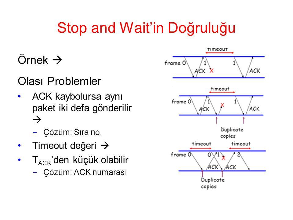 Stop and Wait'in Doğruluğu