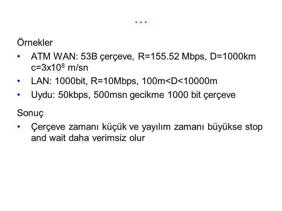 … Örnekler ATM WAN: 53B çerçeve, R=155.52 Mbps, D=1000km c=3x108 m/sn