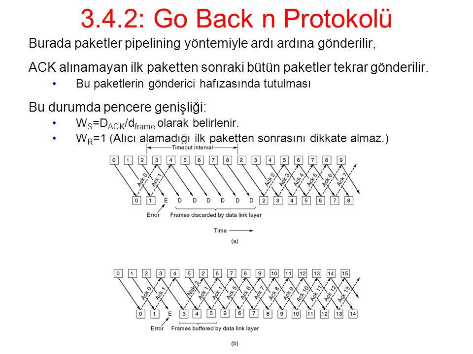 3.4.2: Go Back n Protokolü Burada paketler pipelining yöntemiyle ardı ardına gönderilir,
