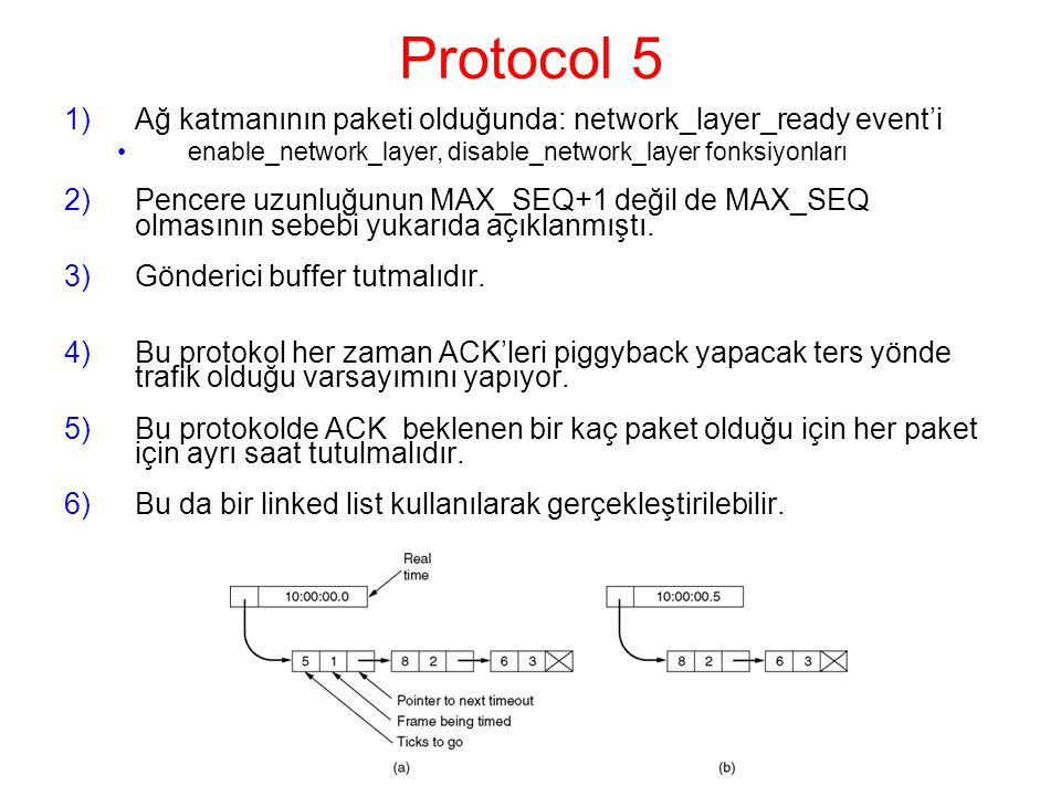 Protocol 5 Ağ katmanının paketi olduğunda: network_layer_ready event'i
