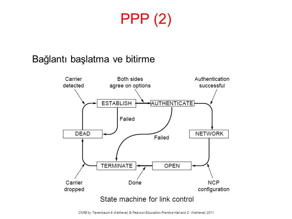 PPP (2) Bağlantı başlatma ve bitirme State machine for link control
