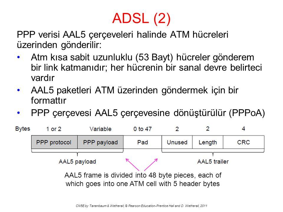 ADSL (2) PPP verisi AAL5 çerçeveleri halinde ATM hücreleri üzerinden gönderilir: