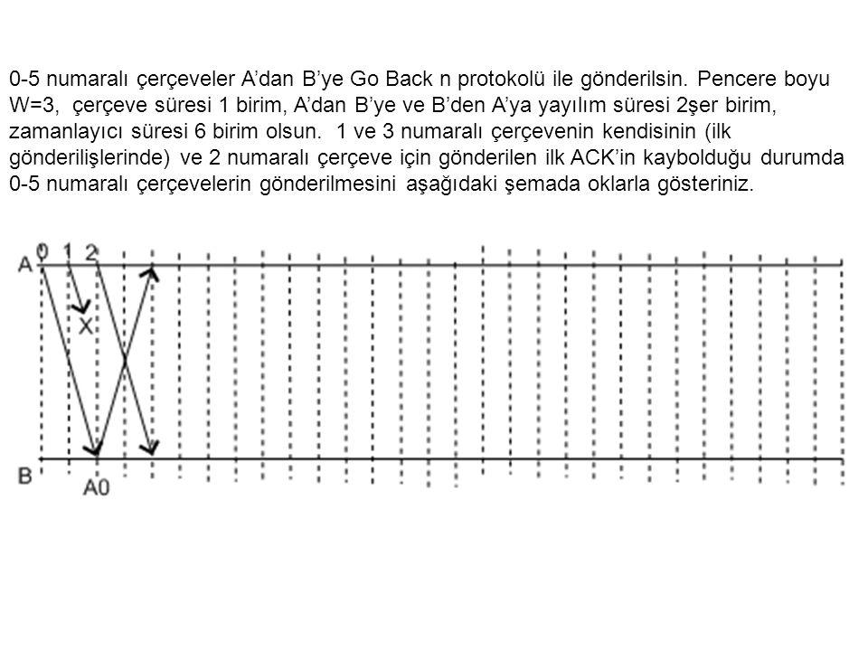 0-5 numaralı çerçeveler A'dan B'ye Go Back n protokolü ile gönderilsin
