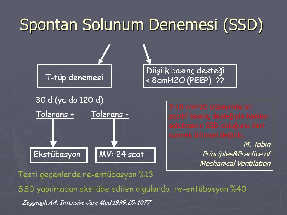 Spontan Solunum Denemesi (SSD)