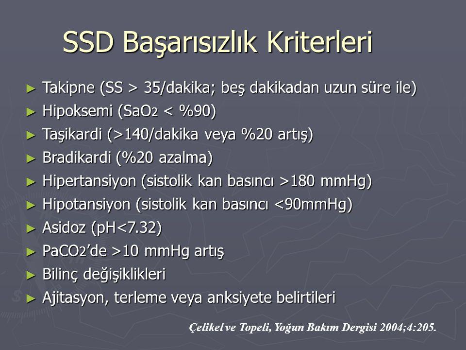 SSD Başarısızlık Kriterleri