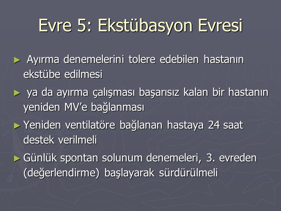 Evre 5: Ekstübasyon Evresi