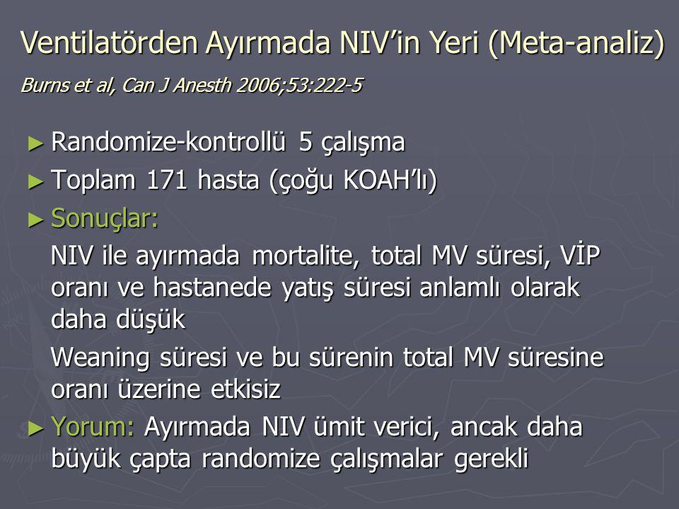 Ventilatörden Ayırmada NIV'in Yeri (Meta-analiz) Burns et al, Can J Anesth 2006;53:222-5