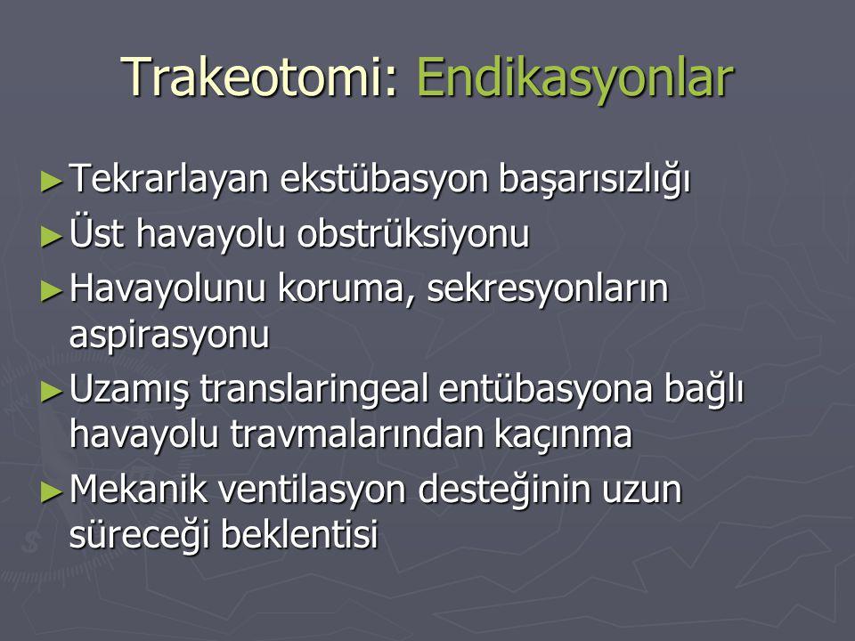 Trakeotomi: Endikasyonlar