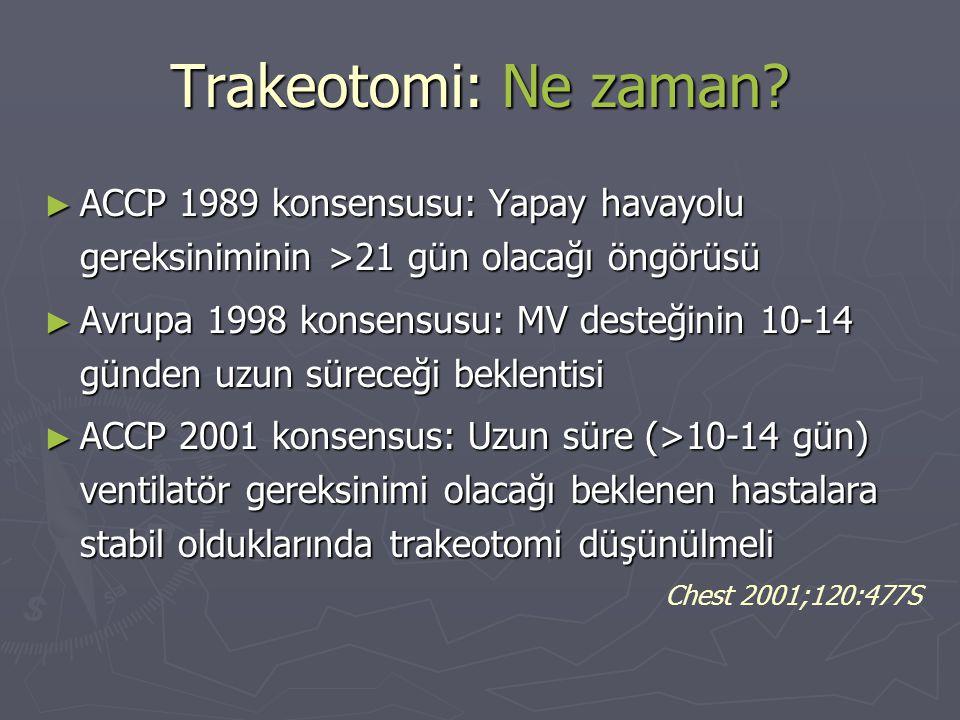 Trakeotomi: Ne zaman ACCP 1989 konsensusu: Yapay havayolu gereksiniminin >21 gün olacağı öngörüsü.