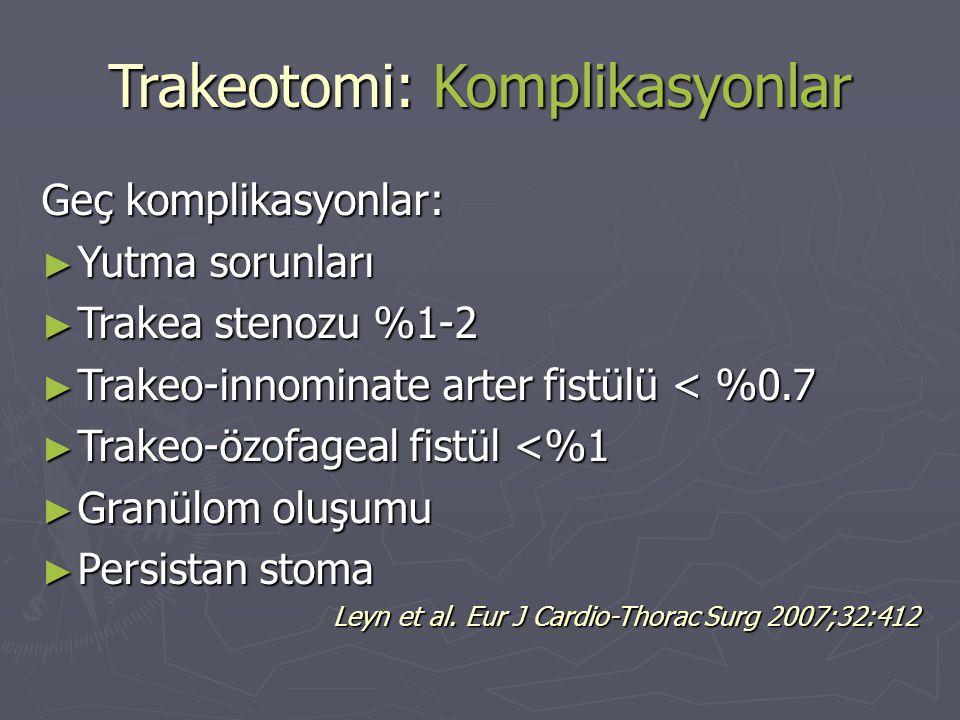 Trakeotomi: Komplikasyonlar