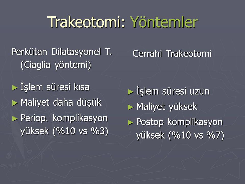Trakeotomi: Yöntemler
