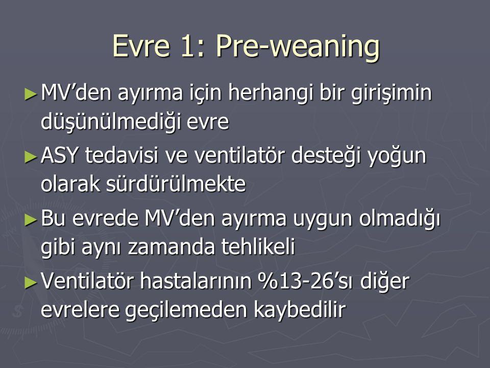 Evre 1: Pre-weaning MV'den ayırma için herhangi bir girişimin düşünülmediği evre. ASY tedavisi ve ventilatör desteği yoğun olarak sürdürülmekte.
