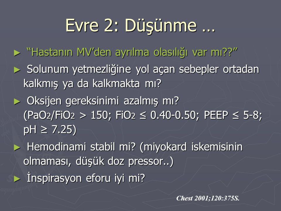 Evre 2: Düşünme … Hastanın MV'den ayrılma olasılığı var mı