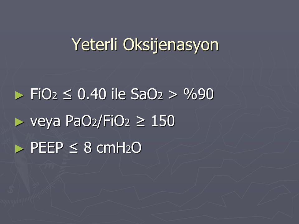 Yeterli Oksijenasyon FiO2 ≤ 0.40 ile SaO2 > %90