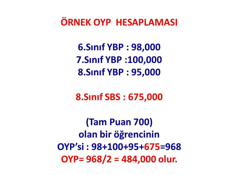 ÖRNEK OYP HESAPLAMASI 6.Sınıf YBP : 98,000. 7.Sınıf YBP :100,000. 8.Sınıf YBP : 95,000. 8.Sınıf SBS : 675,000.