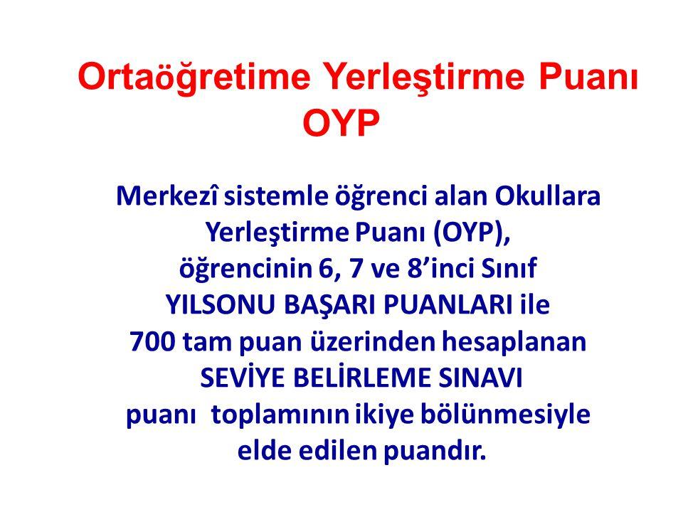 Ortaöğretime Yerleştirme Puanı OYP