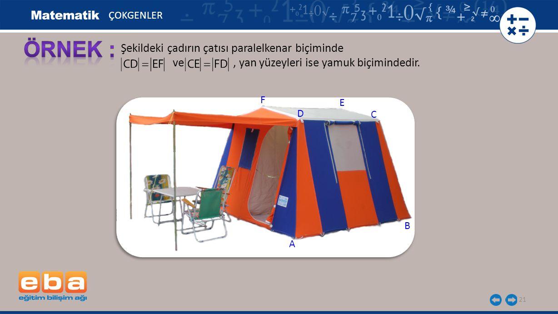 ÖRNEK : Şekildeki çadırın çatısı paralelkenar biçiminde
