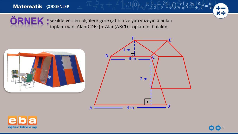 ÇOKGENLER ÖRNEK : Şekilde verilen ölçülere göre çatının ve yan yüzeyin alanları toplamı yani Alan(CDEF) + Alan(ABCD) toplamını bulalım.