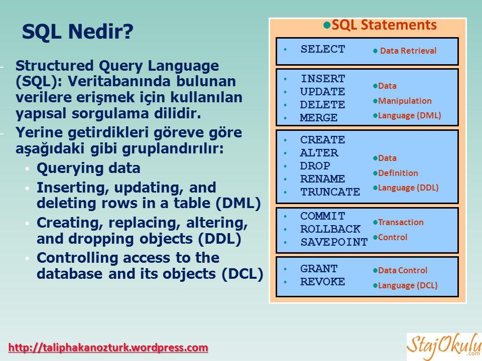 SQL Nedir SQL Statements