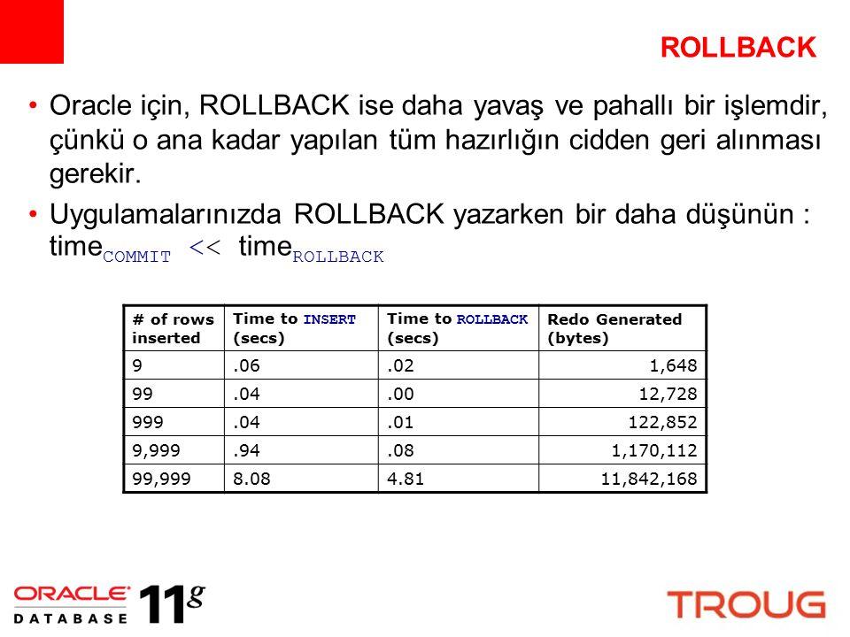 ROLLBACK Oracle için, ROLLBACK ise daha yavaş ve pahallı bir işlemdir, çünkü o ana kadar yapılan tüm hazırlığın cidden geri alınması gerekir.