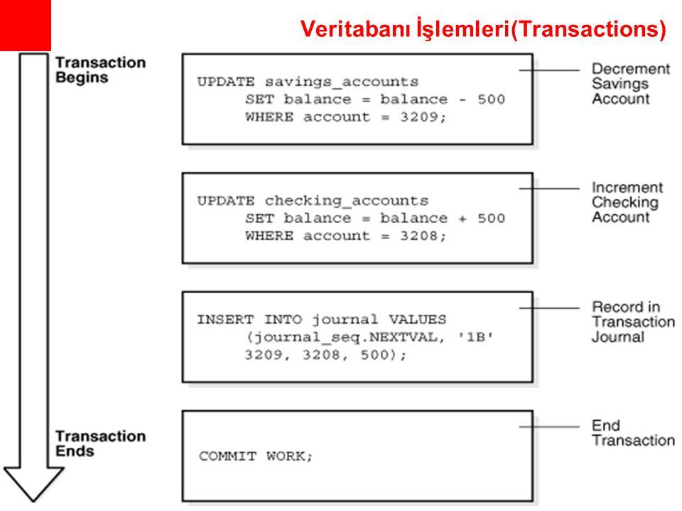 Veritabanı İşlemleri(Transactions)