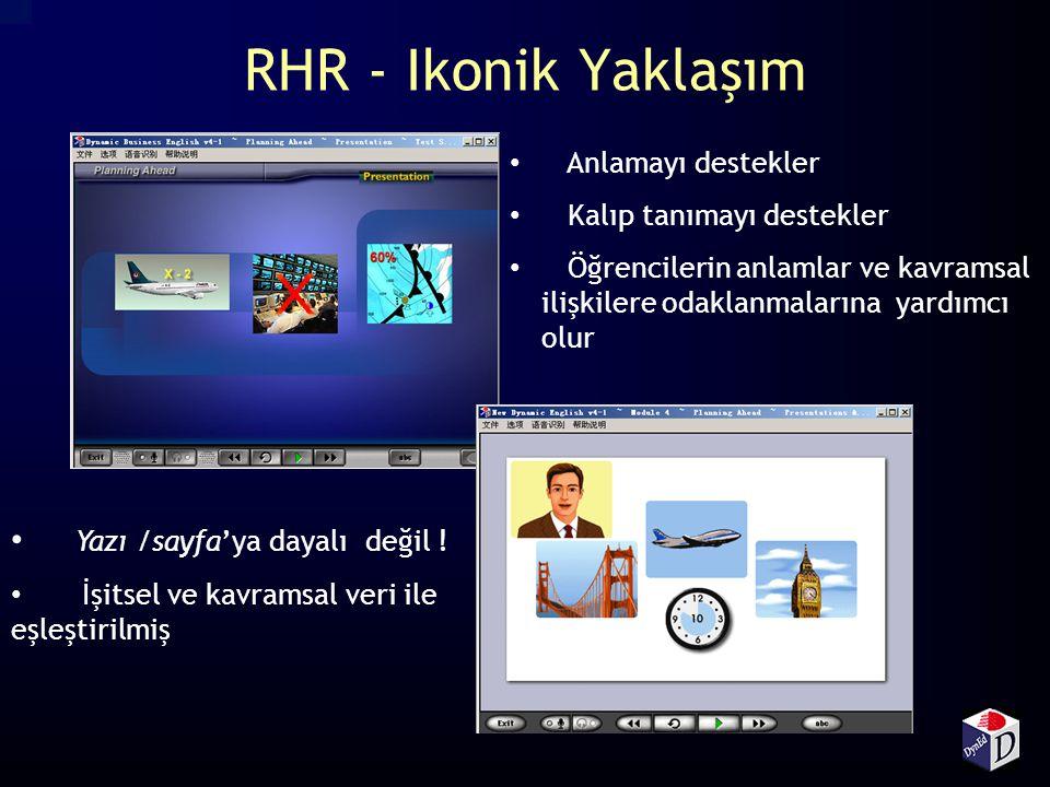 RHR - Ikonik Yaklaşım Yazı /sayfa'ya dayalı değil ! Anlamayı destekler