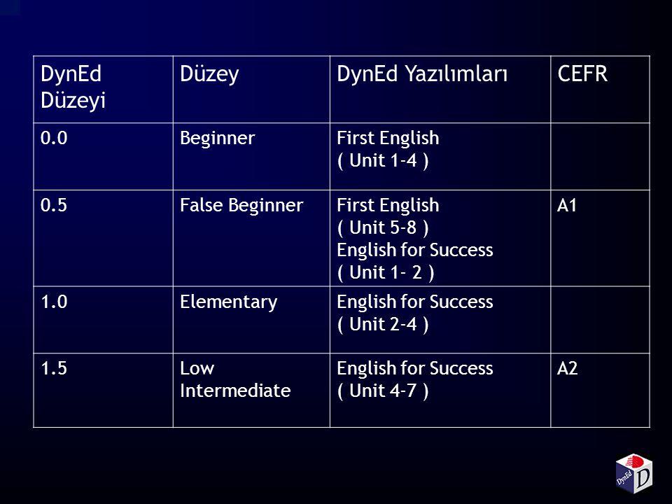 DynEd Düzeyi Düzey DynEd Yazılımları CEFR 0.0 Beginner First English