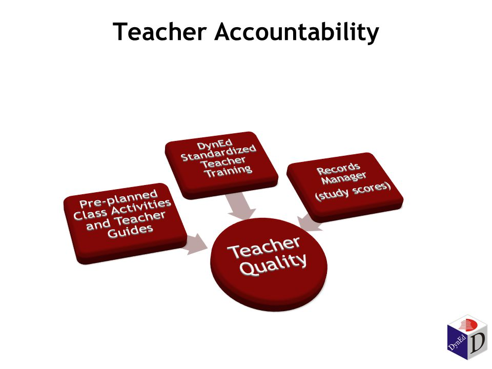 Teacher Accountability